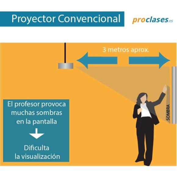 Pizarras Digitales Interactivas ProClases (3)