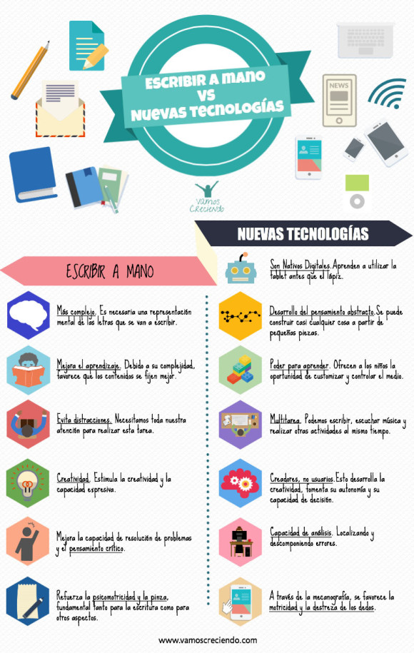 Escribir a mano vs nuevas tecnologias