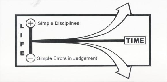 slight edge success-curve
