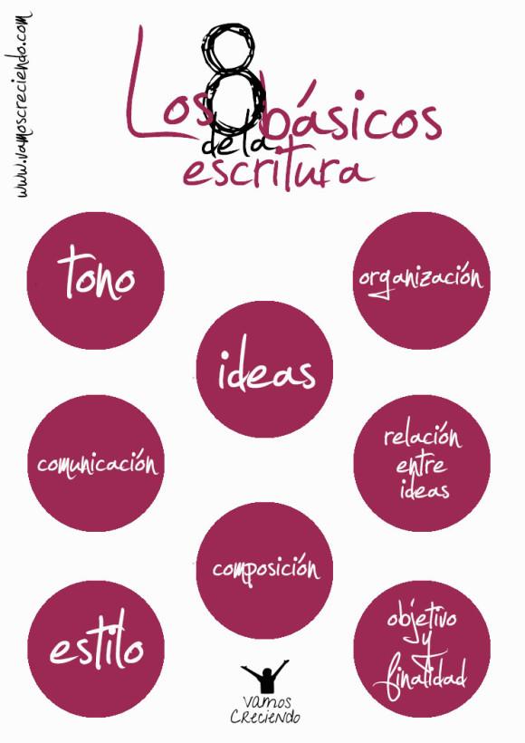 Los 8 basicos de la escritura