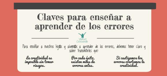 Claves para enseñar a aprender de los errores portada