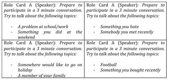 6 Actividades Para Fomentar El Speaking En Clase Vamos